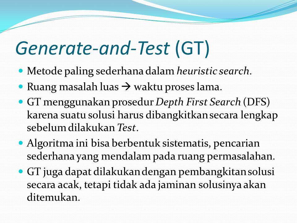Generate-and-Test (GT) Metode paling sederhana dalam heuristic search. Ruang masalah luas  waktu proses lama. GT menggunakan prosedur Depth First Sea