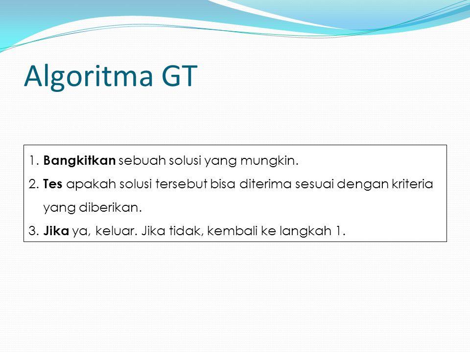 Algoritma GT 1. Bangkitkan sebuah solusi yang mungkin. 2. Tes apakah solusi tersebut bisa diterima sesuai dengan kriteria yang diberikan. 3. Jika ya,
