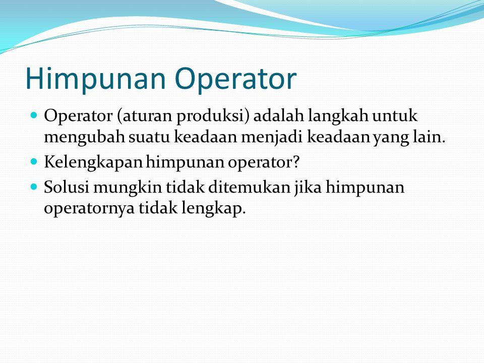 Himpunan Operator Operator (aturan produksi) adalah langkah untuk mengubah suatu keadaan menjadi keadaan yang lain. Kelengkapan himpunan operator? Sol