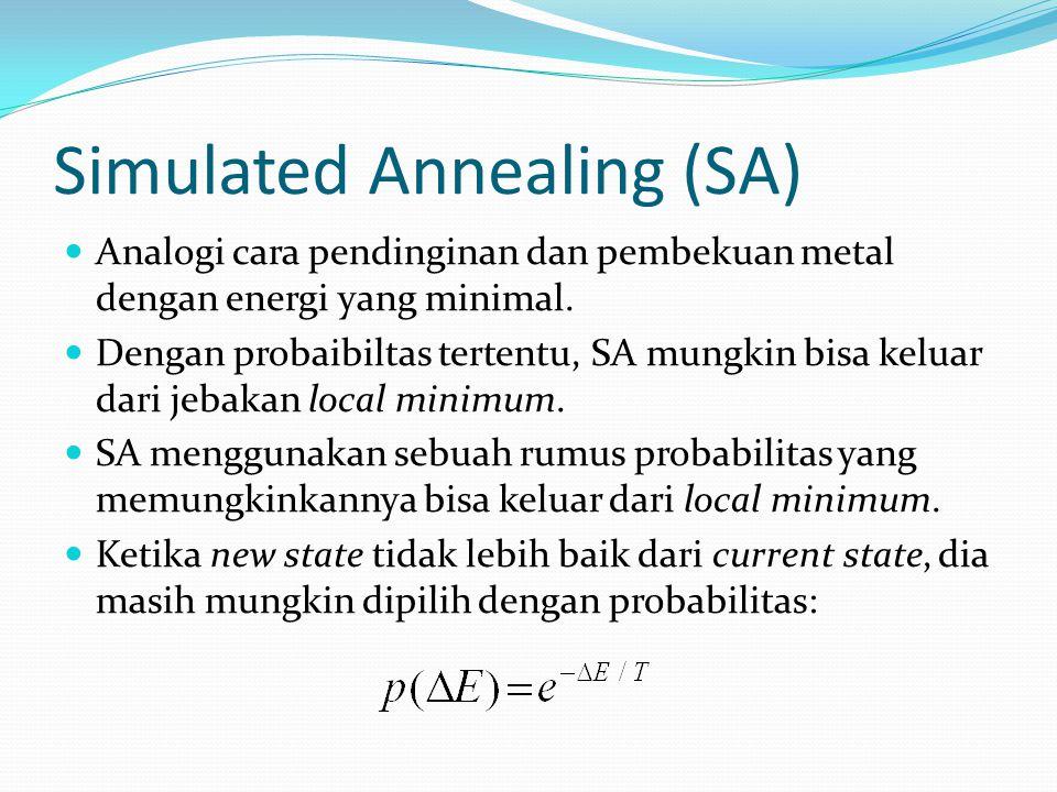Simulated Annealing (SA) Analogi cara pendinginan dan pembekuan metal dengan energi yang minimal. Dengan probaibiltas tertentu, SA mungkin bisa keluar