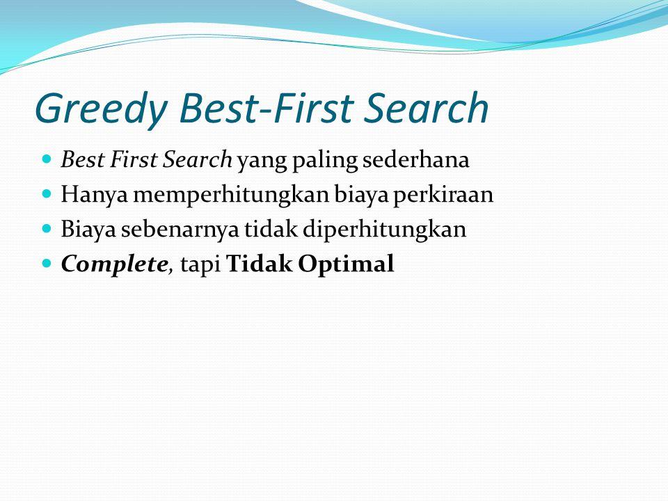 Greedy Best-First Search Best First Search yang paling sederhana Hanya memperhitungkan biaya perkiraan Biaya sebenarnya tidak diperhitungkan Complete,