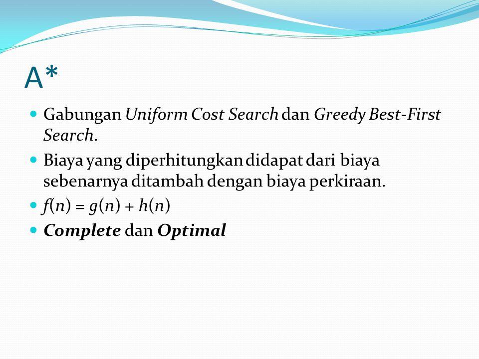 A* Gabungan Uniform Cost Search dan Greedy Best-First Search. Biaya yang diperhitungkan didapat dari biaya sebenarnya ditambah dengan biaya perkiraan.