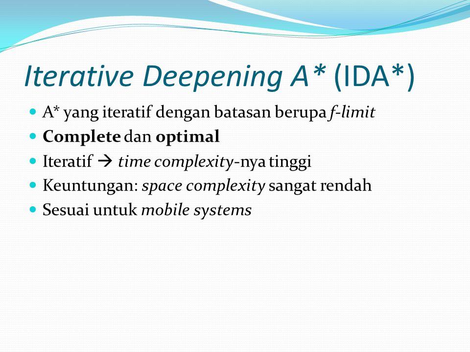 Iterative Deepening A* (IDA*) A* yang iteratif dengan batasan berupa f-limit Complete dan optimal Iteratif  time complexity-nya tinggi Keuntungan: sp