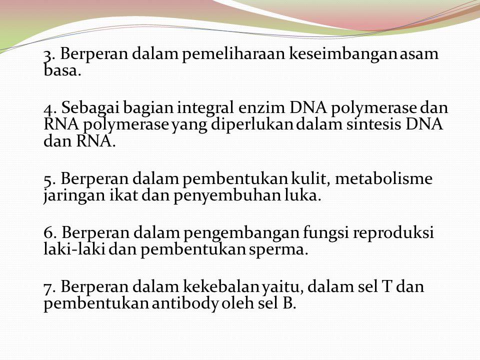 Dampak 1.Kelebihan a. Kelebihan Zn hinggga 2 sampai 3 kali menurunkan absorpsi tembaga.
