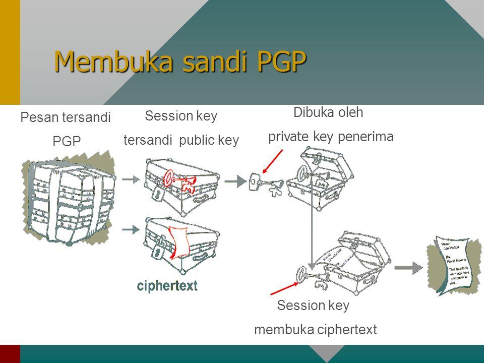 Membuka sandi PGP Pesan tersandi PGP Session key tersandi public key Dibuka oleh private key penerima Session key membuka ciphertext