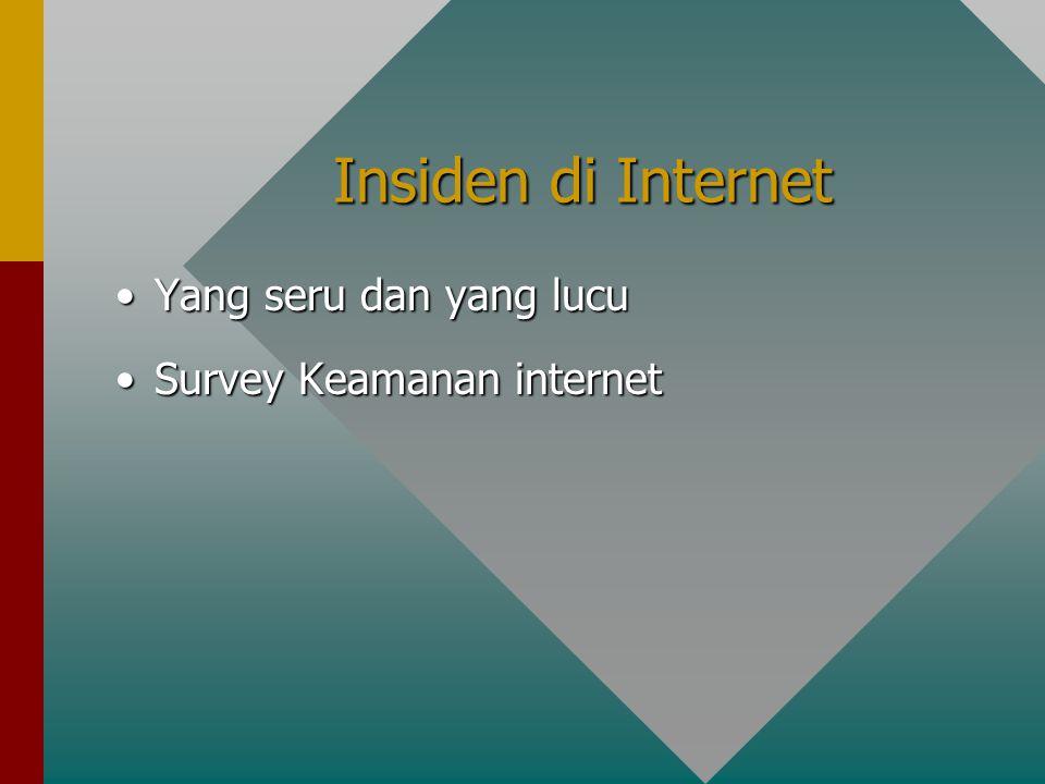 Insiden di Internet Yang seru dan yang lucuYang seru dan yang lucu Survey Keamanan internetSurvey Keamanan internet