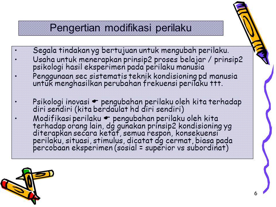 7 Contoh kasus psikologi inovasi & modifikasi perilaku .