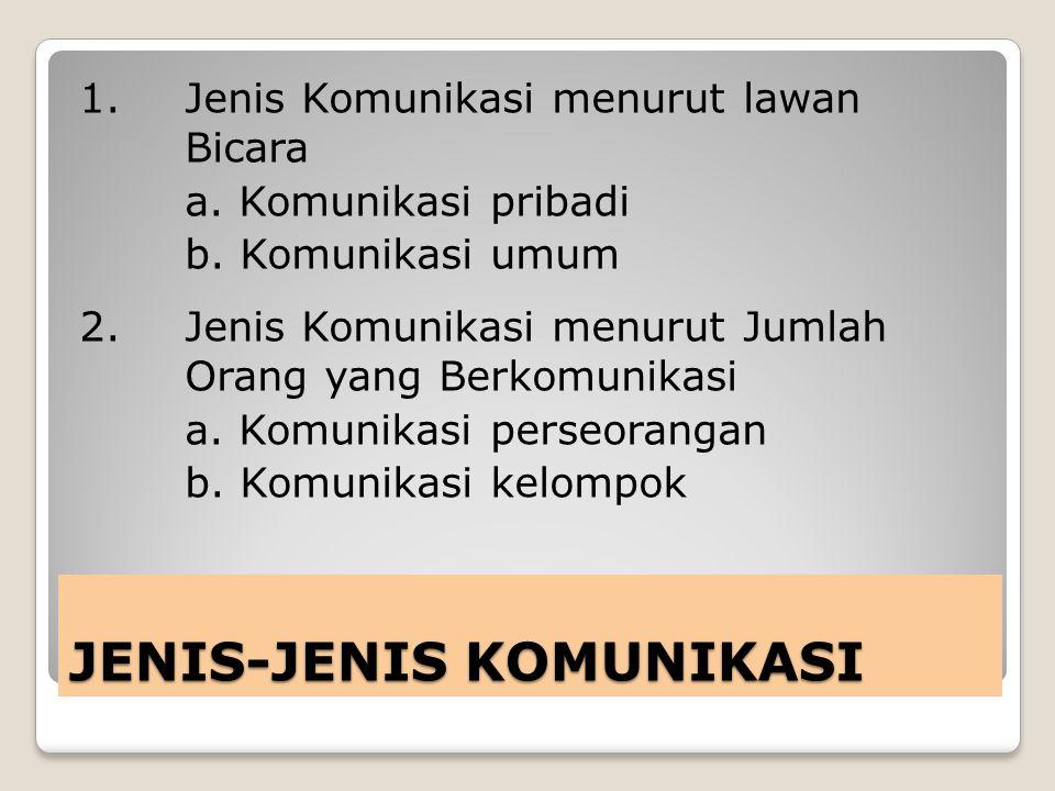 JENIS-JENIS KOMUNIKASI 1. Jenis Komunikasi menurut lawan Bicara a. Komunikasi pribadi b. Komunikasi umum 2. Jenis Komunikasi menurut Jumlah Orang yang