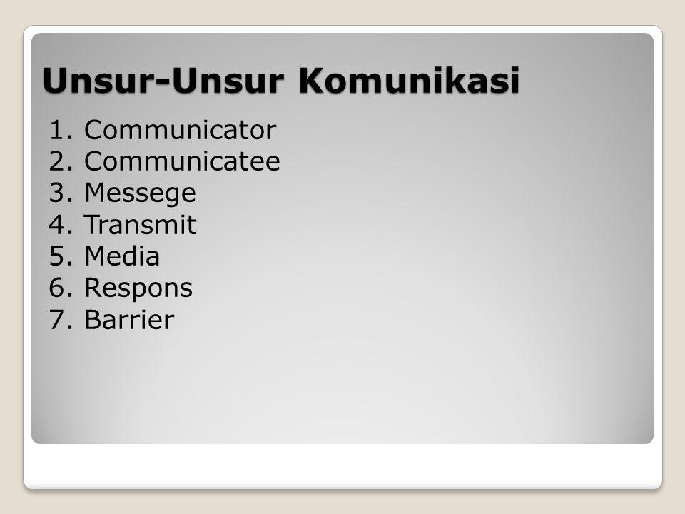 Unsur-Unsur Komunikasi 1. Communicator 2. Communicatee 3. Messege 4. Transmit 5. Media 6. Respons 7. Barrier