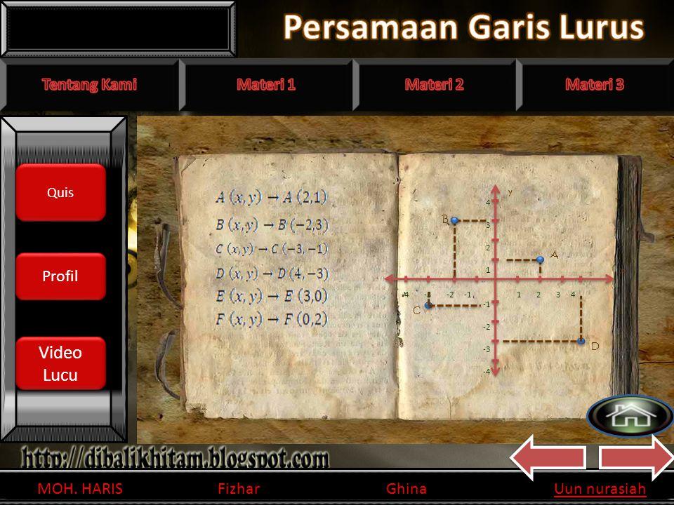 Invers Matriks MOH. HARISFizharGhinaUun nurasiah Invers Matriks MOH. HARISFizharGhinaUun nurasiah -4 -3 -2 -1 -2 -3 -4 43214321 1 2 3 4 B A D C y x Qu