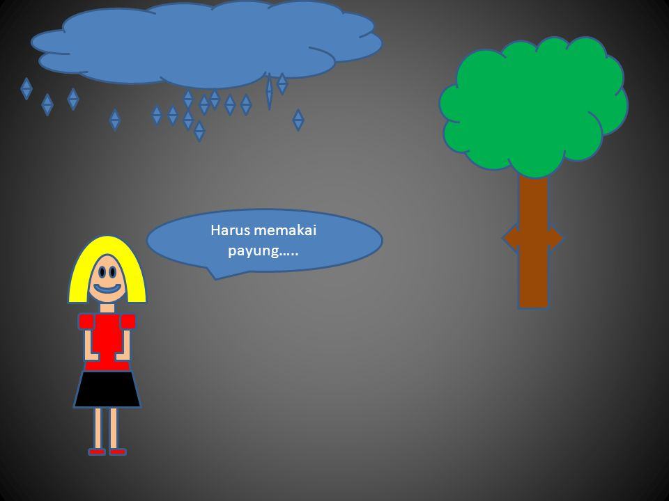 Harus memakai payung…..