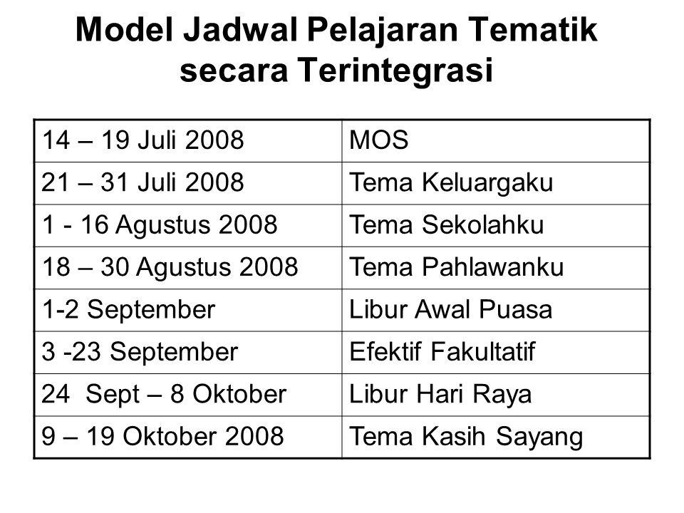 Model Jadwal Pelajaran Tematik secara Terintegrasi 14 – 19 Juli 2008MOS 21 – 31 Juli 2008Tema Keluargaku 1 - 16 Agustus 2008Tema Sekolahku 18 – 30 Agu