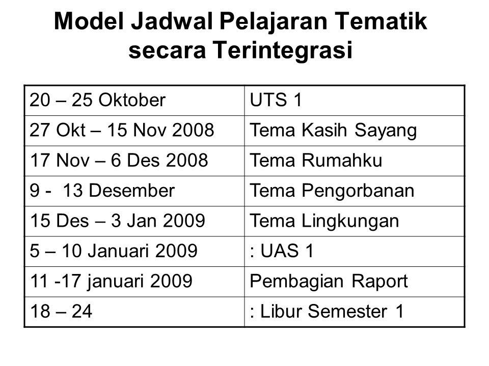 Model Jadwal Pelajaran Tematik secara Terintegrasi 20 – 25 OktoberUTS 1 27 Okt – 15 Nov 2008Tema Kasih Sayang 17 Nov – 6 Des 2008Tema Rumahku 9 - 13 D