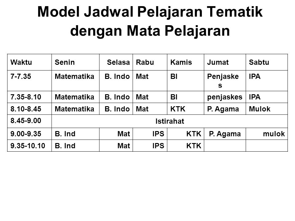 Model Jadwal Pelajaran Tematik dengan Mata Pelajaran WaktuSeninSelasaRabuKamisJumatSabtu 7-7.35MatematikaB. IndoMatBIPenjaske s IPA 7.35-8.10Matematik
