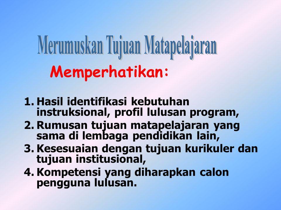 1.Hasil identifikasi kebutuhan instruksional, profil lulusan program, 2.Rumusan tujuan matapelajaran yang sama di lembaga pendidikan lain, 3.Kesesuaia