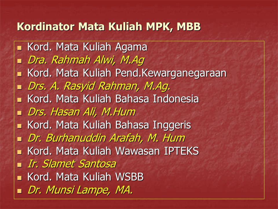 Kordinator Mata Kuliah MPK, MBB Kord.Mata Kuliah Agama Kord.