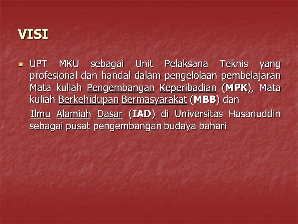 VISI UPT MKU sebagai Unit Pelaksana Teknis yang profesional dan handal dalam pengelolaan pembelajaran Mata kuliah Pengembangan Keperibadian (MPK), Mata kuliah Berkehidupan Bermasyarakat (MBB) dan UPT MKU sebagai Unit Pelaksana Teknis yang profesional dan handal dalam pengelolaan pembelajaran Mata kuliah Pengembangan Keperibadian (MPK), Mata kuliah Berkehidupan Bermasyarakat (MBB) dan Ilmu Alamiah Dasar (IAD) di Universitas Hasanuddin sebagai pusat pengembangan budaya bahari Ilmu Alamiah Dasar (IAD) di Universitas Hasanuddin sebagai pusat pengembangan budaya bahari