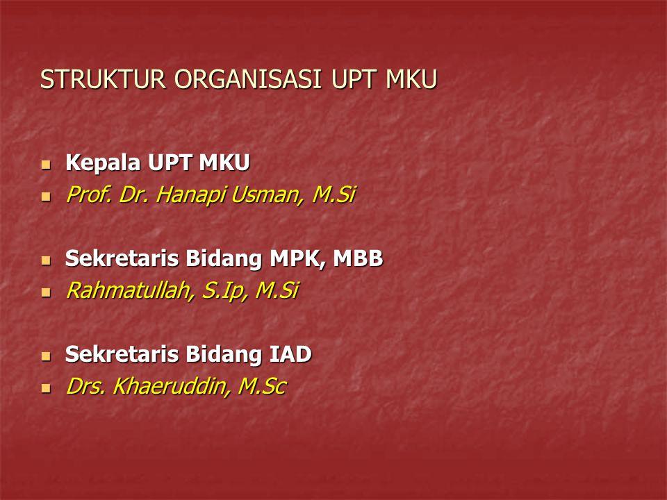 STRUKTUR ORGANISASI UPT MKU Kepala UPT MKU Kepala UPT MKU Prof.
