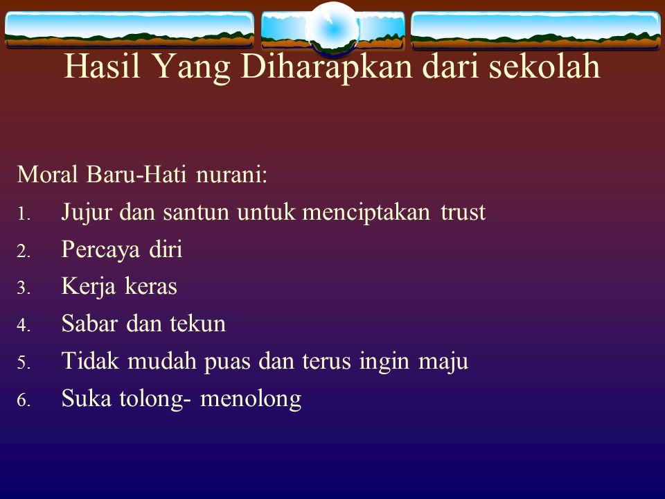 Hasil Yang Diharapkan dari sekolah Moral Baru-Hati nurani: 1. Jujur dan santun untuk menciptakan trust 2. Percaya diri 3. Kerja keras 4. Sabar dan tek