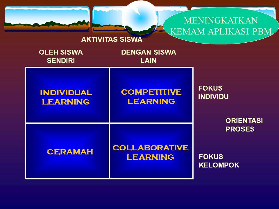 INDIVIDUAL LEARNING COMPETITIVE LEARNING CERAMAH COLLABORATIVE LEARNING OLEH SISWA SENDIRI DENGAN SISWA LAIN FOKUS INDIVIDU FOKUS KELOMPOK ORIENTASI PROSES AKTIVITAS SISWA MENINGKATKAN KEMAM APLIKASI PBM