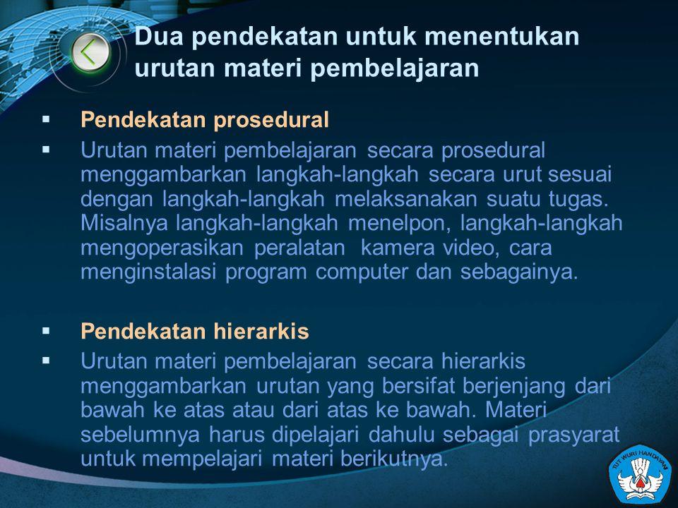 Contoh Urutan Materi Prosedural