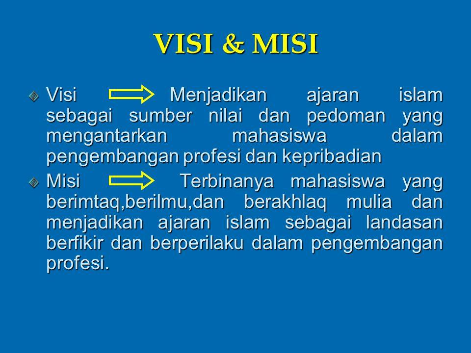 Visi Menjadikan ajaran islam sebagai sumber nilai dan pedoman yang mengantarkan mahasiswa dalam pengembangan profesi dan kepribadian Misi Terbinanya m