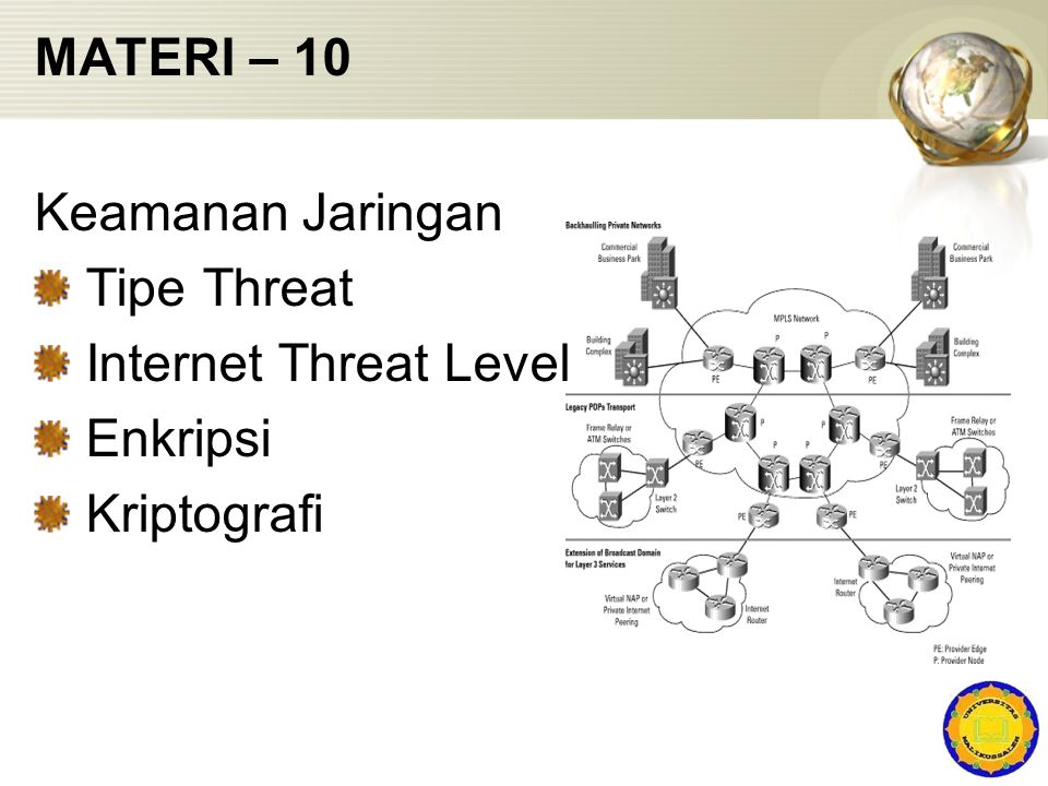 MATERI – 10 Keamanan Jaringan Tipe Threat Internet Threat Level Enkripsi Kriptografi