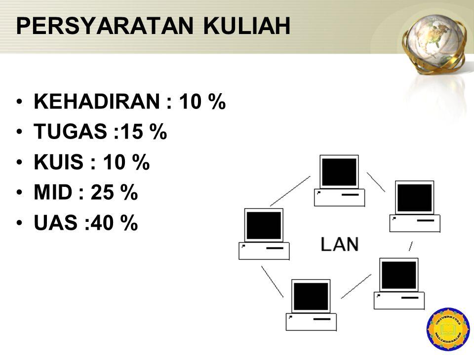PERSYARATAN KULIAH KEHADIRAN : 10 % TUGAS :15 % KUIS : 10 % MID : 25 % UAS :40 %