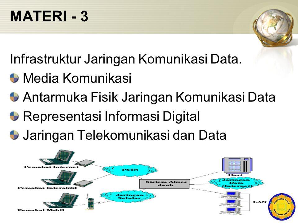 MATERI - 3 Infrastruktur Jaringan Komunikasi Data. Media Komunikasi Antarmuka Fisik Jaringan Komunikasi Data Representasi Informasi Digital Jaringan T