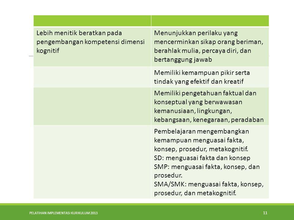 PELATIHAN IMPLEMENTASI KURIKULUM 2013 10 PERGESERAN SKL LAMAELEMEN PERUBAHAN Terstruktur : SKL, SK, KD, dan Indikator Pencapaian Kompetensi Terstruktu