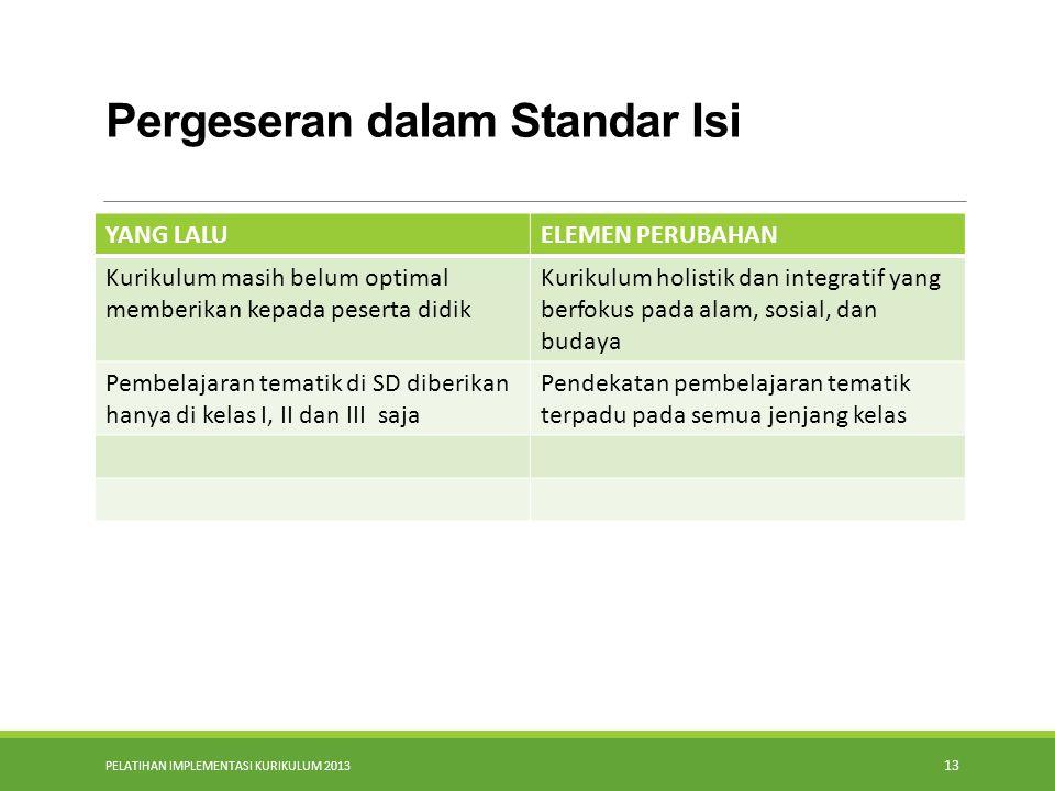 PELATIHAN IMPLEMENTASI KURIKULUM 2013 12 SKL pada tiap mata pelajaran dikembangkan secara lepas SKL dikembangkan menjadi kompetensi inti sebagai pengi