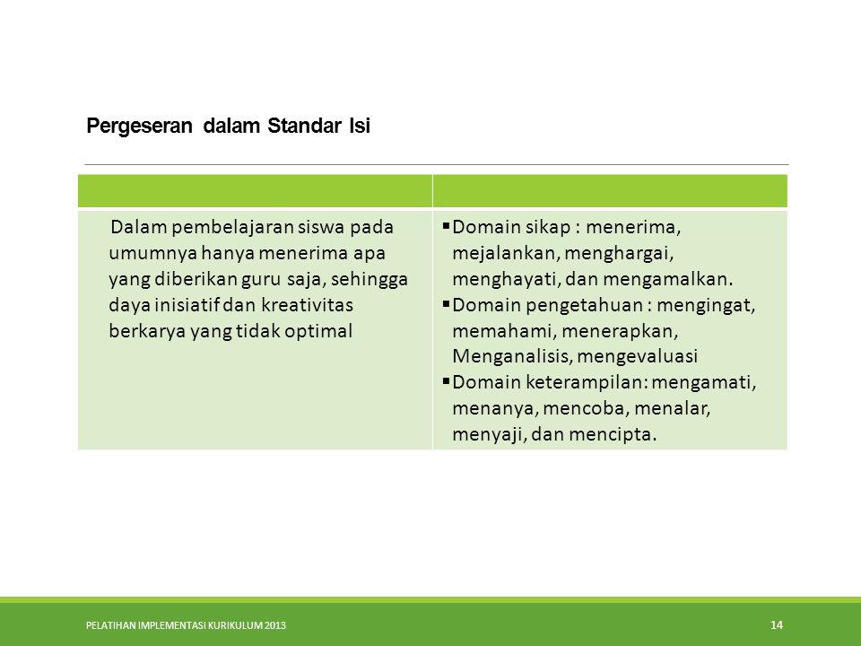 PELATIHAN IMPLEMENTASI KURIKULUM 2013 13 Pergeseran dalam Standar Isi YANG LALUELEMEN PERUBAHAN Kurikulum masih belum optimal memberikan kepada pesert