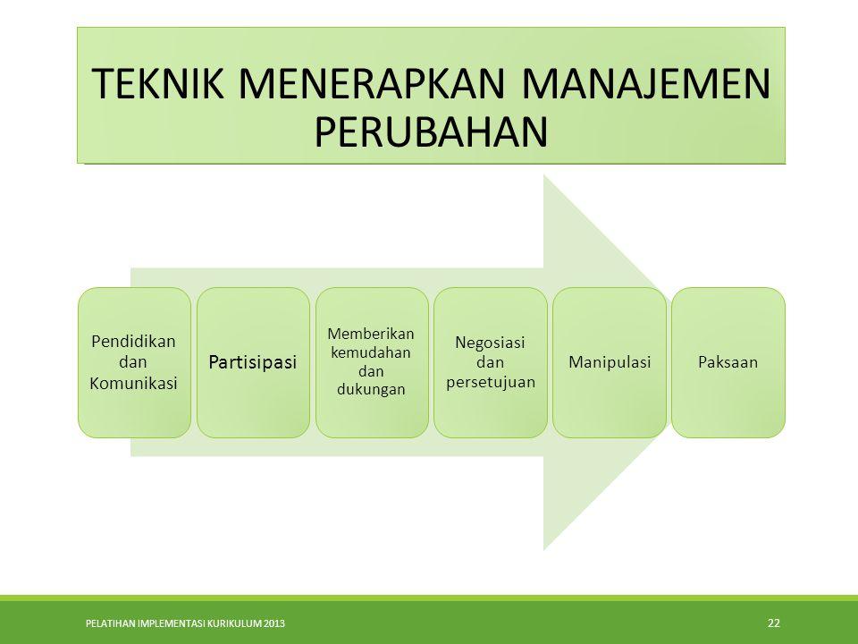 PELATIHAN IMPLEMENTASI KURIKULUM 2013 21 Pergeseran dalam Standar Penilaian YANG LALUELEMEN PERUBAHAN  Penilaian dilakukan berorientasi pada hasil 