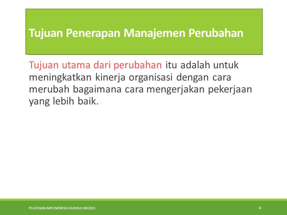PELATIHAN IMPLEMENTASI KURIKULUM 2013 3 KONOTASI MANAJEMEN PERUBAHAN  Manajemen transisi, karena mengelola keadaan yang bersifat transisi dari kondis