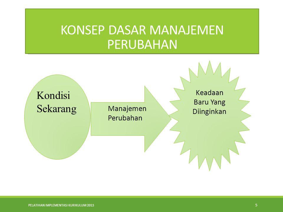 PELATIHAN IMPLEMENTASI KURIKULUM 2013 4 Tujuan Penerapan Manajemen Perubahan Tujuan utama dari perubahan itu adalah untuk meningkatkan kinerja organis