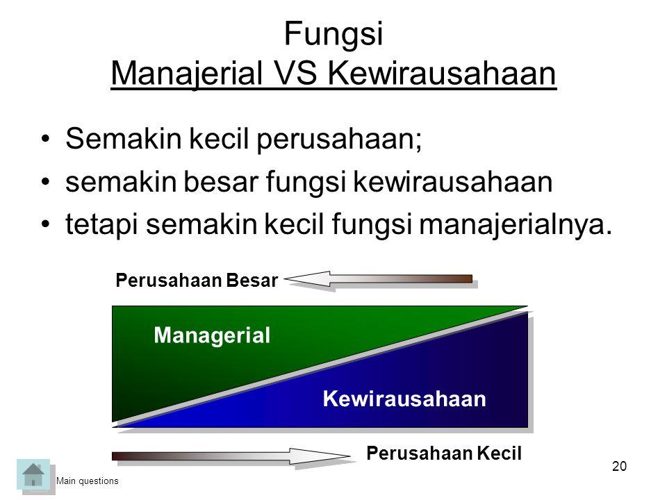 20 Fungsi Manajerial VS Kewirausahaan Semakin kecil perusahaan; semakin besar fungsi kewirausahaan tetapi semakin kecil fungsi manajerialnya. Kewiraus