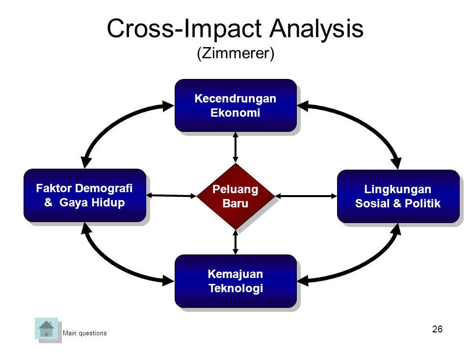 26 Cross-Impact Analysis (Zimmerer) Peluang Baru Peluang Baru Faktor Demografi & Gaya Hidup Faktor Demografi & Gaya Hidup Lingkungan Sosial & Politik