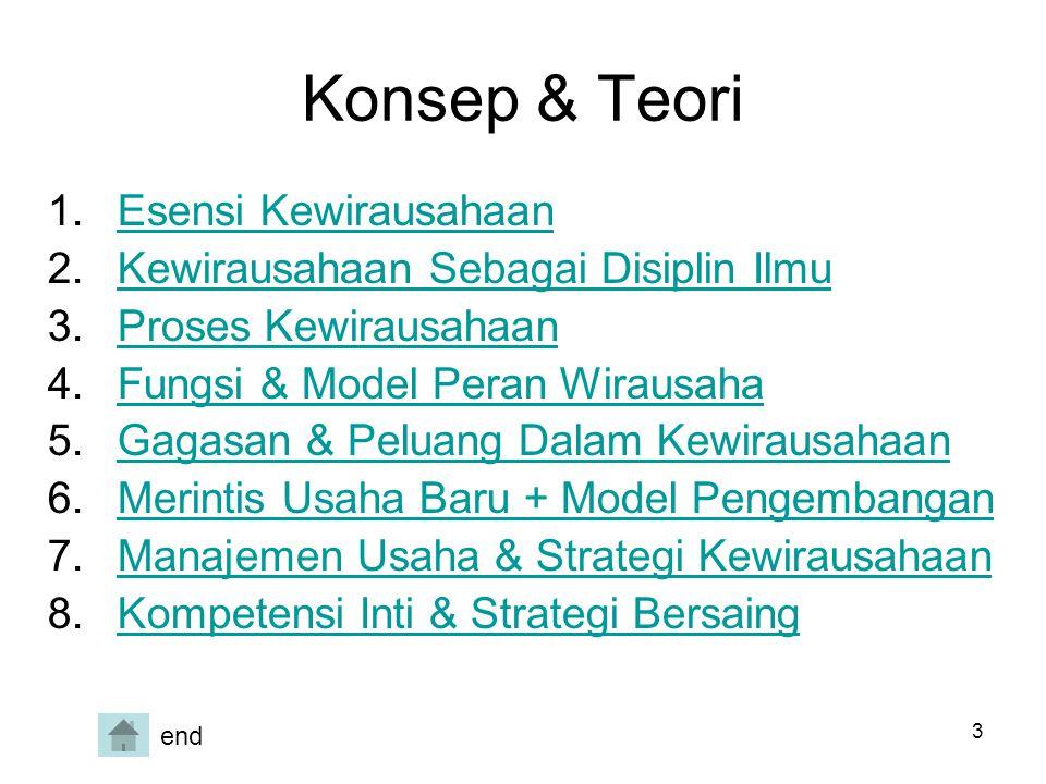 14 Kompetensi Usaha (Scarborough) 1.Kemampuan teknik 2.Kemampuan pemasaran 3.Kemampuan financial 4.Kemampuan hubungan