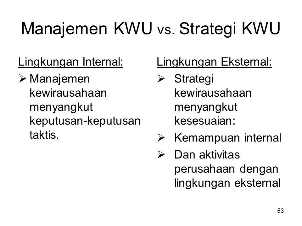 53 Manajemen KWU vs. Strategi KWU Lingkungan Internal:  Manajemen kewirausahaan menyangkut keputusan-keputusan taktis. Lingkungan Eksternal:  Strate