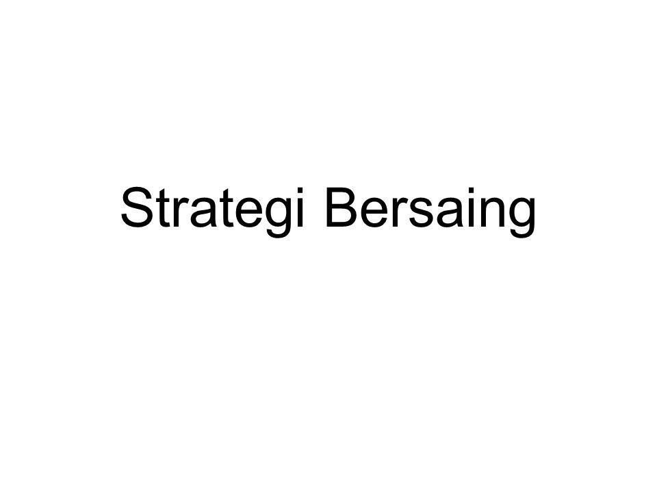 Strategi Bersaing
