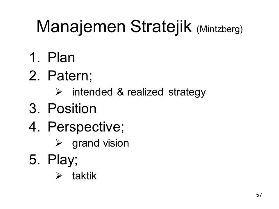 57 Manajemen Stratejik (Mintzberg) 1.Plan 2.Patern;  intended & realized strategy 3.Position 4.Perspective;  grand vision 5.Play;  taktik