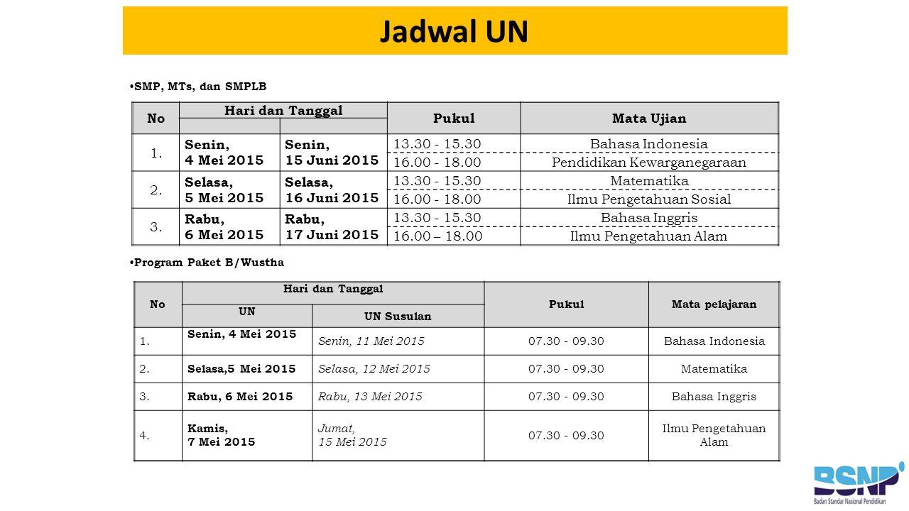 Jadwal UN No Hari dan Tanggal PukulMata pelajaran UN UN Susulan 1.