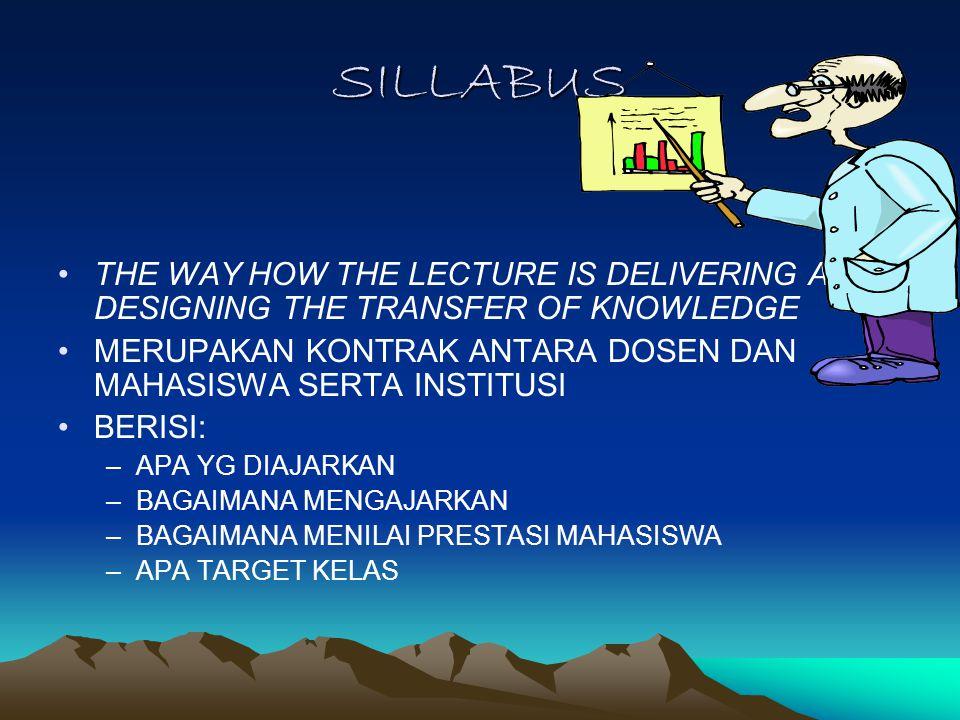 SILLABUS THE WAY HOW THE LECTURE IS DELIVERING AND DESIGNING THE TRANSFER OF KNOWLEDGE MERUPAKAN KONTRAK ANTARA DOSEN DAN MAHASISWA SERTA INSTITUSI BERISI: –APA YG DIAJARKAN –BAGAIMANA MENGAJARKAN –BAGAIMANA MENILAI PRESTASI MAHASISWA –APA TARGET KELAS