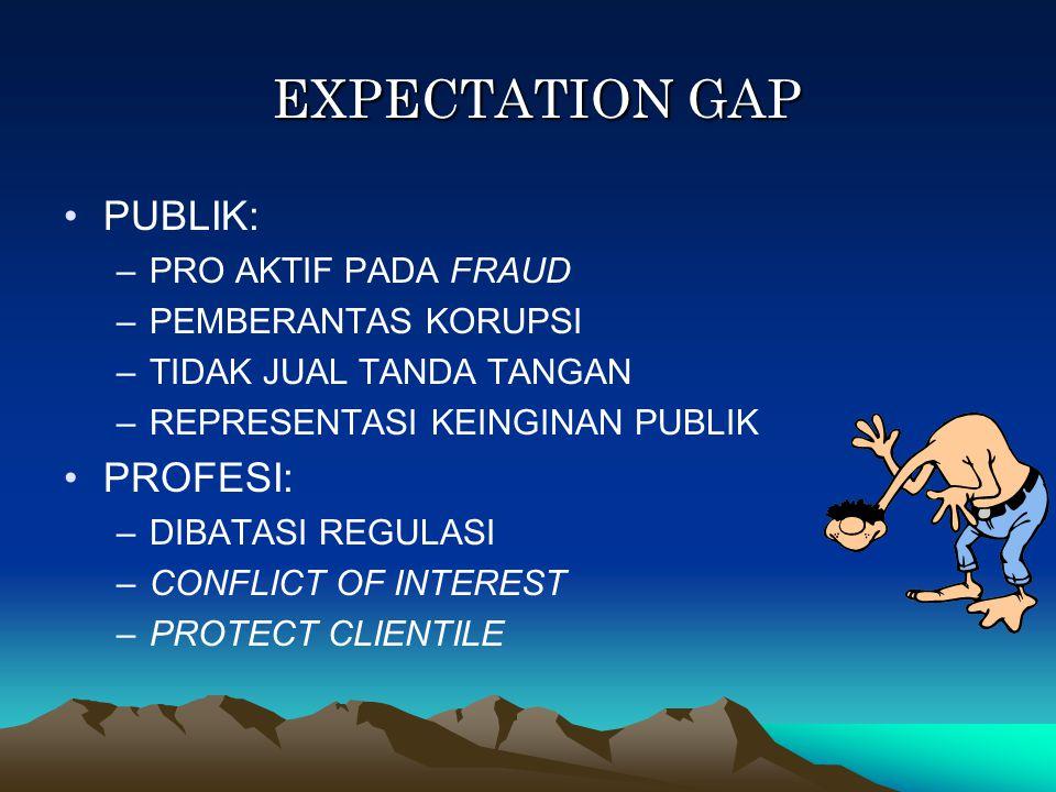 EXPECTATION GAP EXPECTATION GAP PUBLIK: –PRO AKTIF PADA FRAUD –PEMBERANTAS KORUPSI –TIDAK JUAL TANDA TANGAN –REPRESENTASI KEINGINAN PUBLIK PROFESI: –DIBATASI REGULASI –CONFLICT OF INTEREST –PROTECT CLIENTILE