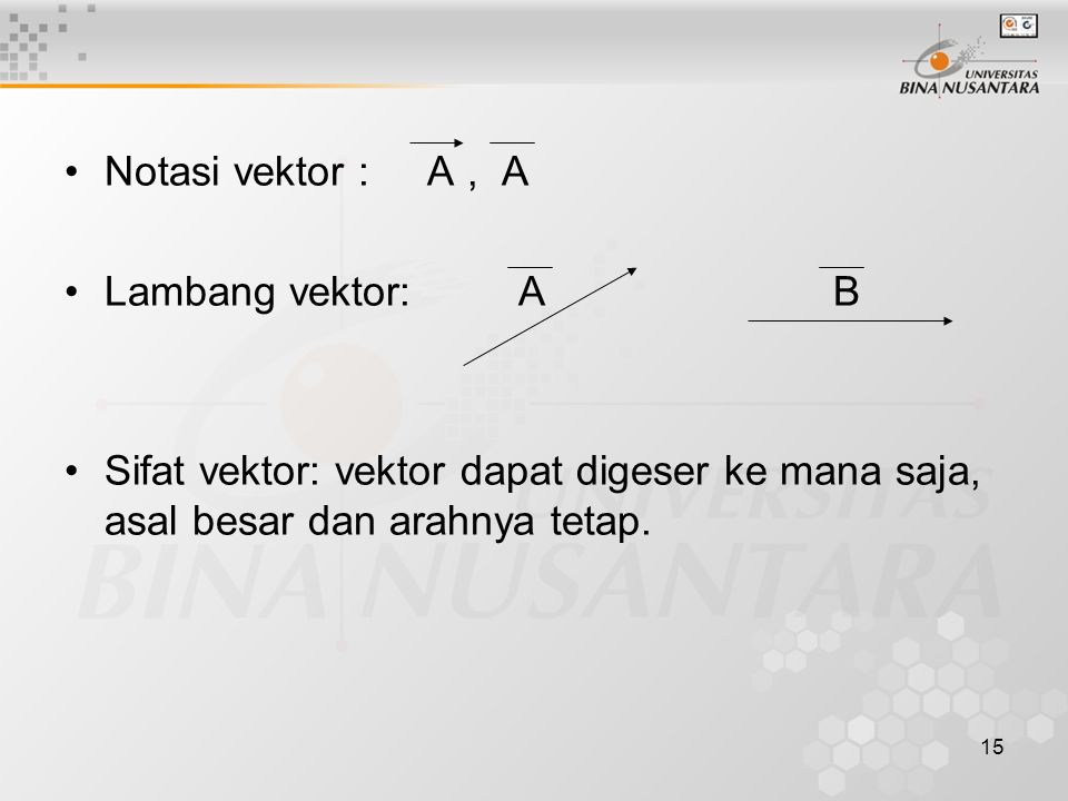 15 Notasi vektor : A, A Lambang vektor: A B Sifat vektor: vektor dapat digeser ke mana saja, asal besar dan arahnya tetap.