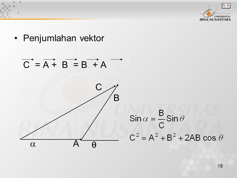 16 Penjumlahan vektor C = A + B = B + A   A B C