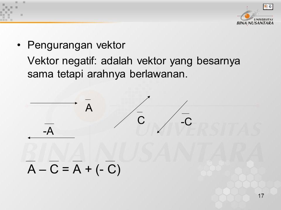 17 Pengurangan vektor Vektor negatif: adalah vektor yang besarnya sama tetapi arahnya berlawanan. A – C = A + (- C) A -A C -C