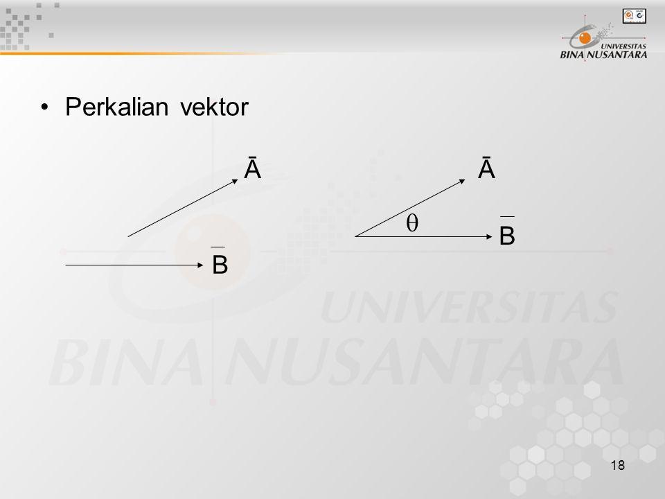 18 Perkalian vektor Ā B Ā B 