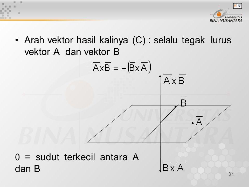 21 Arah vektor hasil kalinya (C) : selalu tegak lurus vektor A dan vektor B  = sudut terkecil antara A dan B