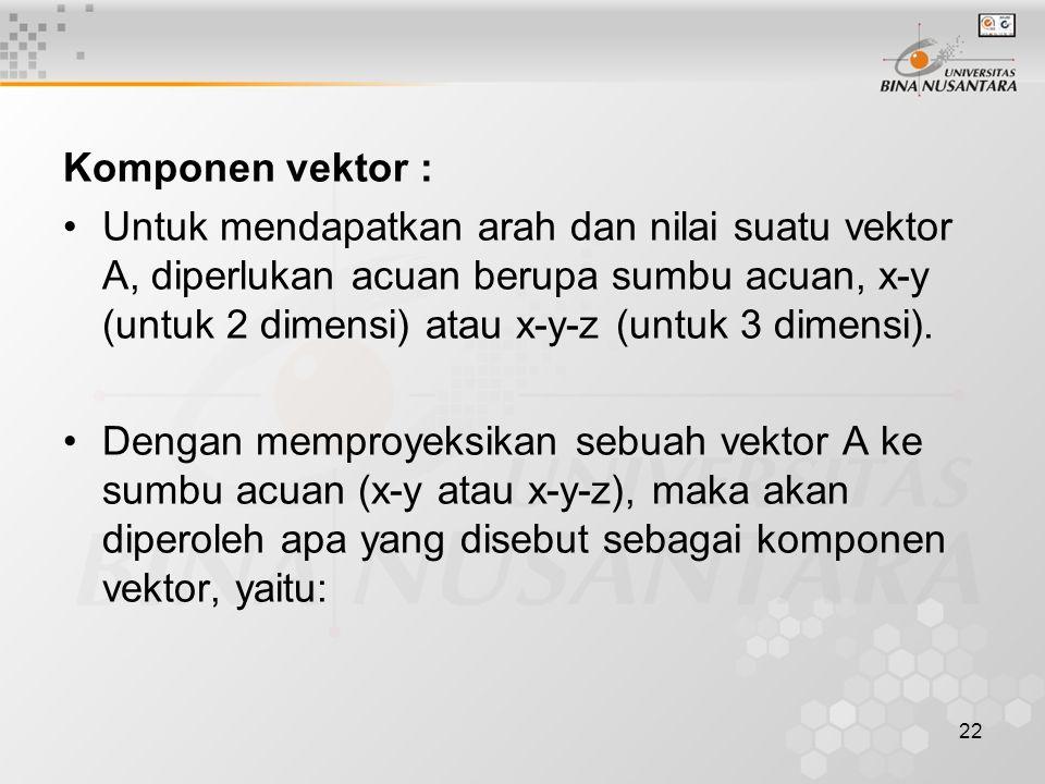 22 Komponen vektor : Untuk mendapatkan arah dan nilai suatu vektor A, diperlukan acuan berupa sumbu acuan, x-y (untuk 2 dimensi) atau x-y-z (untuk 3 d